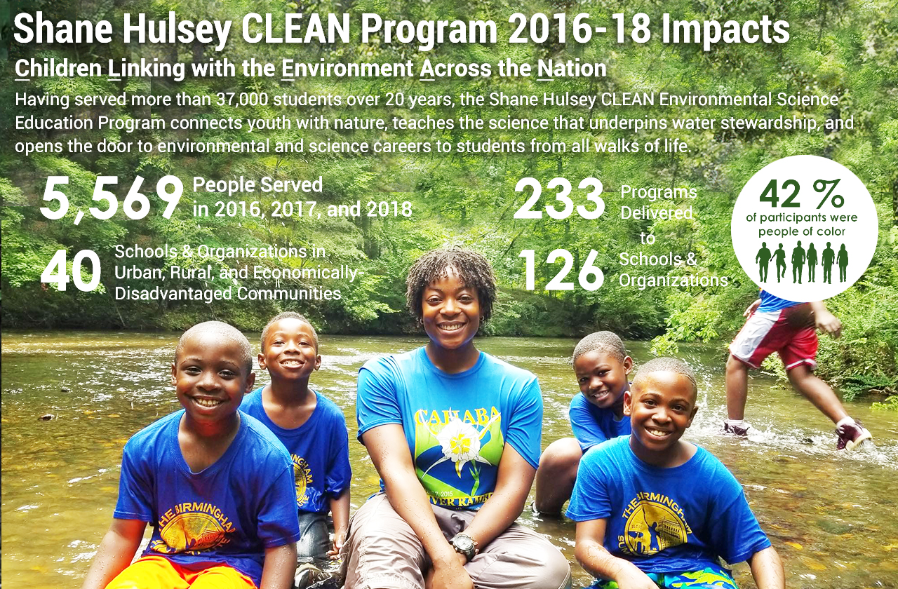 Cahaba River Society CLEAN Environmental Education Program